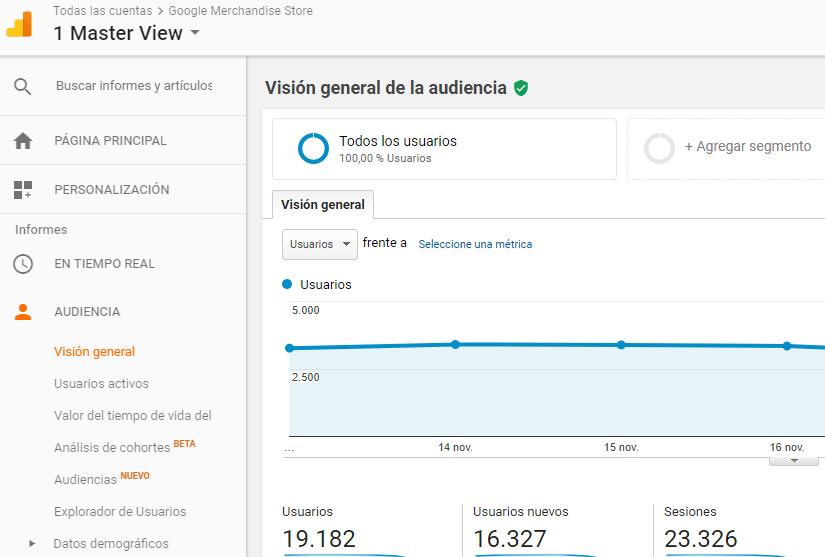 Cuenta demo de Google Analytics